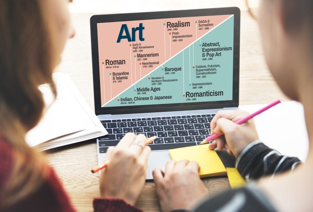 art movement, art critics, digital age, online forums, artists, fine art online, internet